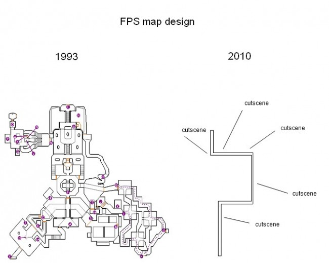 fpsmap