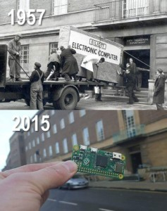 1957ComputerVs2015